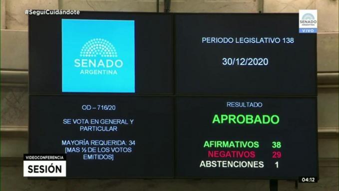 Aborto en la Argentina